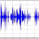 使用MATLAB进行数字信号处理简介-第1部分
